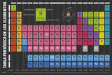 Elements Table-Spanish Poster