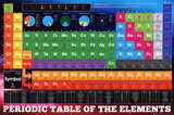 Tabla periódica de los elementos, en inglés Láminas