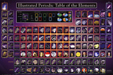 Illustrated Periodic Table of the Elements Educational Poster Plakater