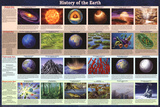 History of the Earth Educational Astronomy Science Chart Poster Posters