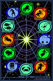 Signs of the Zodiac Horoscope Chart Blacklight Art Print Poster Posters