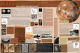 Mars Exploration Educational Science Space Chart Poster Print Affiche