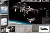 International Space Station Educational Science Chart Poster Print Poster