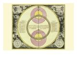 Theoria Veneris Posters tekijänä Andreas Cellarius