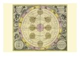Theoria Luna Julisteet tekijänä Andreas Cellarius