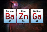 Ba Zn Ga Elements Affiches