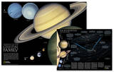 National Geographic - The Solar System Map, Two-Sided Map Laminated Poster Posters por National Geographic