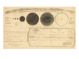 1835, Solar System - Magnitudes and Distance Reproduction procédé giclée