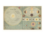 Chart of the Solar System and the Theory of Seasons, 1873 Posters par Adam and Charles Black