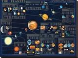 Planètes Toile tendue sur châssis par Libero Patrignani