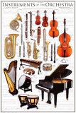 Instrument, symfoniorkester Planscher