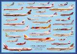 Avions civils Affiches