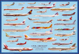 Airplane Civil Aircraft Prints
