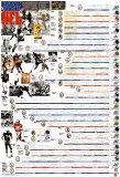 Storia dell'NFL Arte