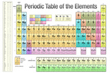 Periodic Table of the Elements White Scientific Chart Plastic Sign Signe en plastique rigide