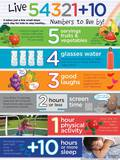 Live 54321+10™ (Numbers to Live By) for Kids Laminated Educational Poster Pôsteres