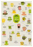 World of Tea Stampe di Clara Wells