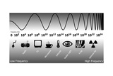 Electromagnetic Spectrum Giclee Print by Friedrich Saurer