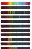 Flame Emission Spectra of Alkali Metals Fotografisk tryk af Sheila Terry