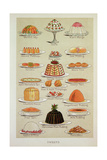 Sweets, Colour Plate from Mrs Beeton's Everyday Cookery and Housekeeping Book, Pub.1890 Lámina giclée