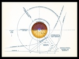 Von Braun's Mars Project, 1952 Fotografie-Druck von Detlev Van Ravenswaay