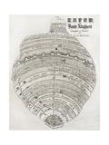 Old Hell Map Inspired To Divine Commedy Of Italian Literature Genius Dante Alighieri Poster von  marzolino