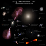 A Selection of Galaxies Shown to the Same Scale Fotografie-Druck