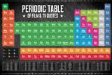 Periodic Table - Film & TV Quotes Kunstdrucke
