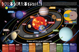 Smithsonian- Our Solar System Plakater