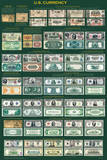 U.S. Currency Plakater