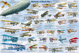 Warbirds of World War I Kunstdruck