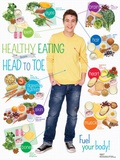 Teen Healthy Eating Head to Toe Poster Posters