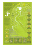 Yoga and Its Symbols Posters