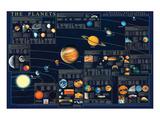 Planètes Affiches par Libero Patrignani