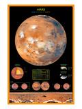 Mars Kunstdrucke