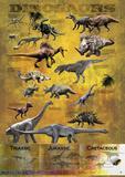 Dinosaurs Chart Kunstdrucke