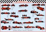 Ferrari F1 campione del mondo Poster