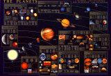 Les planètes Posters