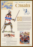 The Middle Ages - The Crusades Poster