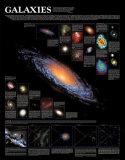 Galaxies Chart - ©Spaceshots Pôsteres