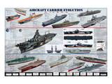 Aircraft Carrier Evolution Prints