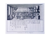 Plate Showing Chemical Laboratory and Table of Affinities from Denis Diderot Giclée-tryk