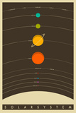 The Solar System Kunstdruck