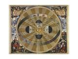 Copernicus' Heliocentric System Julisteet tekijänä Andreas Cellarius