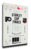 1974 NHL Stanley Cup Mega Ticket - Philadelphia Flyers Stretched Canvas Print