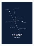 Astrology Chart Taurus Plakater