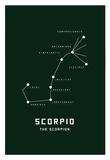 Astrology Chart Scorpio Prints