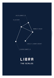 Astrology Chart Libra Posters