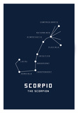Astrology Chart Scorpio Posters