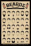 Beards - The Art of Manliness Posters